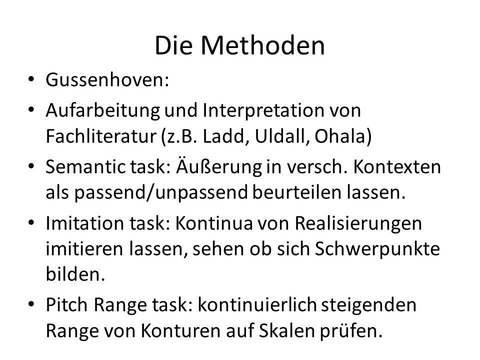 Die Methoden Gussenhoven: Aufarbeitung und Interpretation von Fachliteratur (z.B. Ladd, Uldall, Ohala) Semantic task: Äußerung in versch. Kontexten al