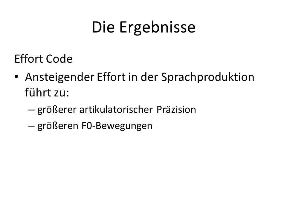Die Ergebnisse Effort Code Ansteigender Effort in der Sprachproduktion führt zu: – größerer artikulatorischer Präzision – größeren F0-Bewegungen