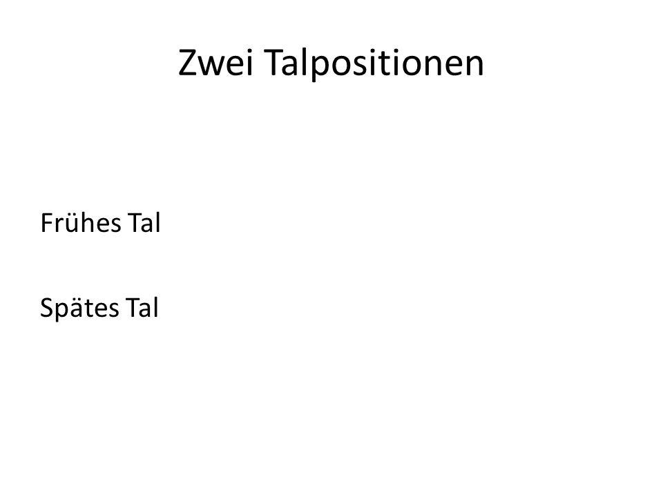 Zwei Talpositionen Frühes Tal Spätes Tal