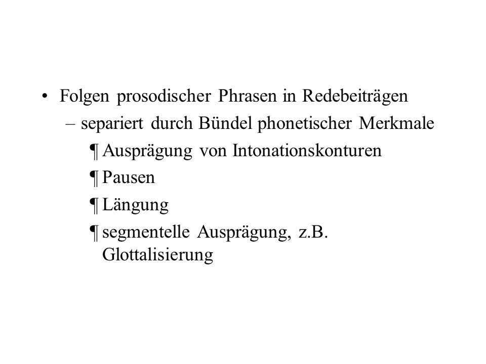 Synchronisierung von Akzentkonturen mit der Artikulation von Silben: früher - später Konkatenation der Akzentkonturen in prosodischen Phrasen, gemäß der Anzahl der Akzentstellen –Gipfel-/Talfolgen –Hutmuster