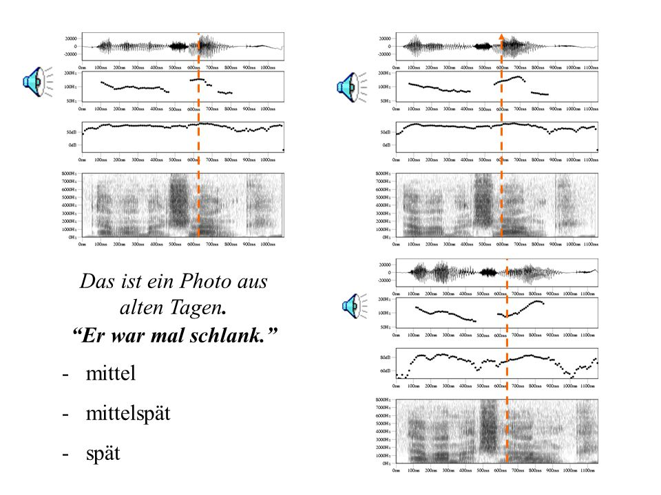Zwei späte Gipfelkategorien Notwendigkeit für zwei späte Gipfelkategorien später Gipfel mit tiefem Vorlauf –fehlt in einem mittelspäten –Überraschung mit (negativer) Bewertung vs Überraschung mit Akzeptanz