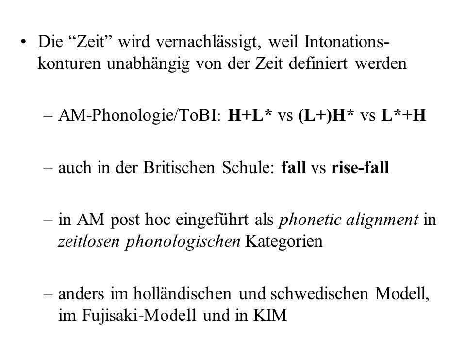 Die Funktion fehlt jenseits der linguistischen –AM –gilt auch für Halliday, das Holländische Modell, sogar für das Schwedische und Dänische Modell –Ge