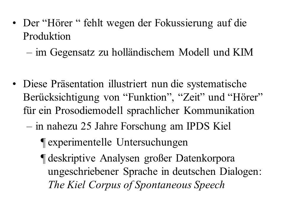 Die Zeit wird vernachlässigt, weil Intonations- konturen unabhängig von der Zeit definiert werden –AM-Phonologie/ToBI : H+L* vs (L+)H* vs L*+H –auch in der Britischen Schule: fall vs rise-fall –in AM post hoc eingeführt als phonetic alignment in zeitlosen phonologischen Kategorien –anders im holländischen und schwedischen Modell, im Fujisaki-Modell und in KIM