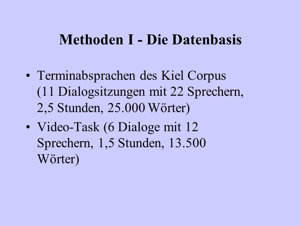 Methoden I - Die Datenbasis Terminabsprachen des Kiel Corpus (11 Dialogsitzungen mit 22 Sprechern, 2,5 Stunden, 25.000 Wörter) Video-Task (6 Dialoge m