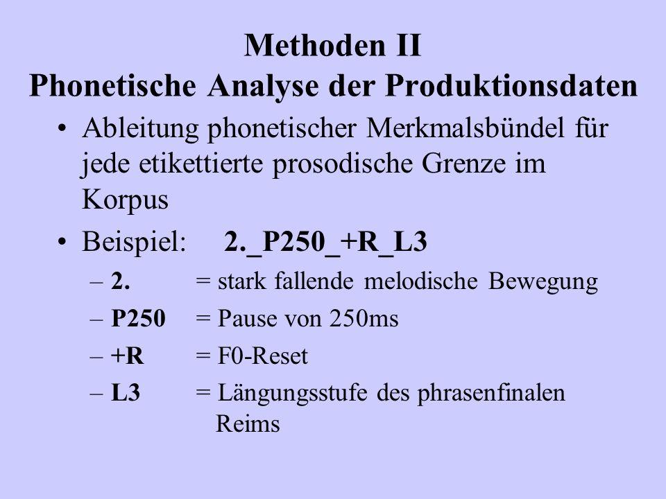 Methoden II Phonetische Analyse der Produktionsdaten Ableitung phonetischer Merkmalsbündel für jede etikettierte prosodische Grenze im Korpus Beispiel