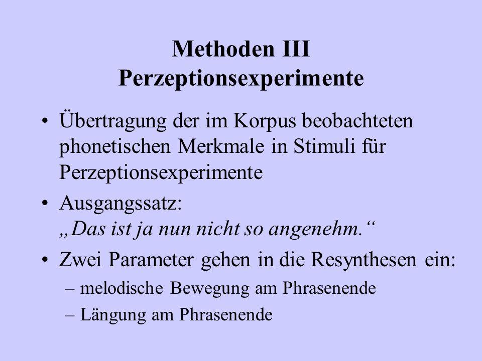 Methoden III Perzeptionsexperimente Übertragung der im Korpus beobachteten phonetischen Merkmale in Stimuli für Perzeptionsexperimente Ausgangssatz: D