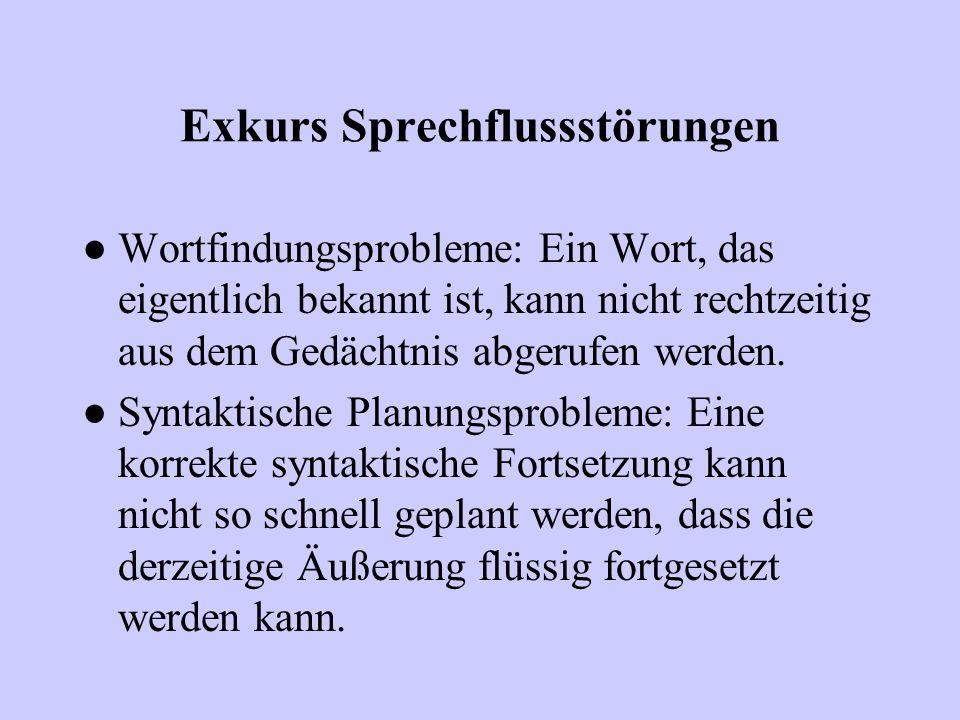 Exkurs Sprechflussstörungen Wortfindungsprobleme: Ein Wort, das eigentlich bekannt ist, kann nicht rechtzeitig aus dem Gedächtnis abgerufen werden. Sy