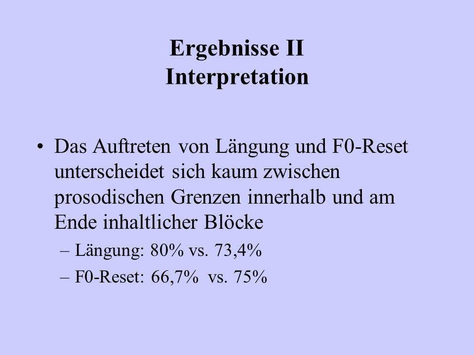 Ergebnisse II Interpretation Das Auftreten von Längung und F0-Reset unterscheidet sich kaum zwischen prosodischen Grenzen innerhalb und am Ende inhalt