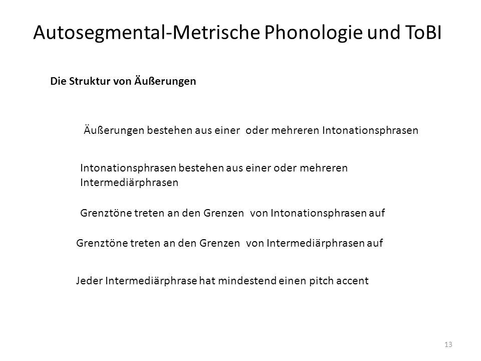 Autosegmental-Metrische Phonologie und ToBI 13 Die Struktur von Äußerungen Äußerungen bestehen aus einer oder mehreren Intonationsphrasen Intonationsp