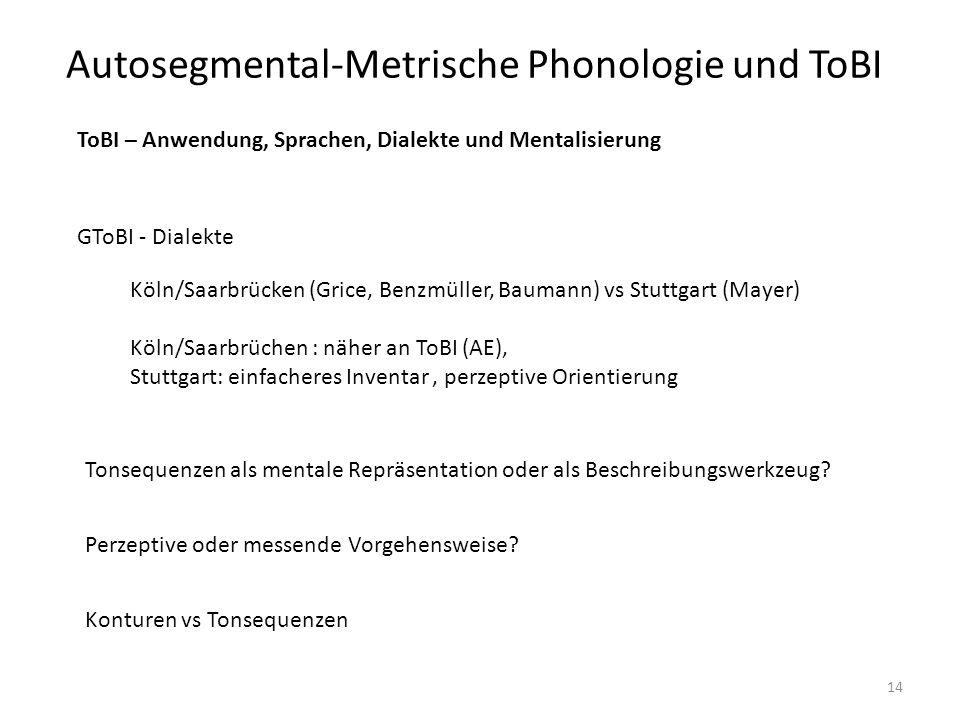 Autosegmental-Metrische Phonologie und ToBI 14 GToBI - Dialekte Köln/Saarbrücken (Grice, Benzmüller, Baumann) vs Stuttgart (Mayer) Köln/Saarbrüchen :