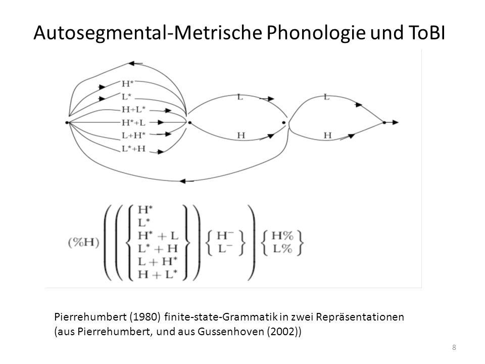 Autosegmental-Metrische Phonologie und ToBI 9 Töne werden nach zwei Funktionen klassifiziert: GRENZTÖNE Abgrenzung von Phrasen an prosodischen Rändern TONAKZENTE Hervorhebung metrisch starker Silben stress pitch H* L-%L-%...