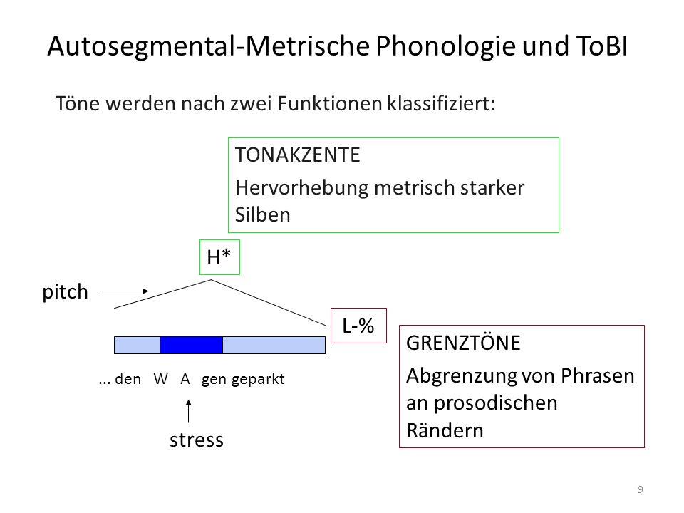 Autosegmental-Metrische Phonologie und ToBI 9 Töne werden nach zwei Funktionen klassifiziert: GRENZTÖNE Abgrenzung von Phrasen an prosodischen Rändern