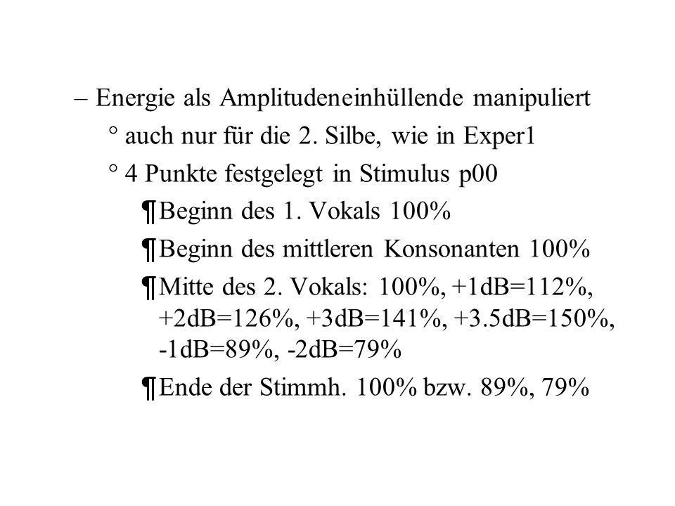 Experiment 3 Je 1 Serie für Pitch, Energie und Dauer mit 7 Stufen –Pitch-Muster p14, p13, p12, p11, p01, p21, p22, wie in den ersten beiden Experiment
