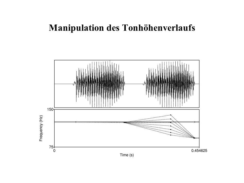 Experiment 4 Stimuli Pitch-Serie wie in Exper3: 7 Stimuli Dauer wieder komplementär in 1. und 2. Silbe verändert, um globale Geschwindigkeit konstant