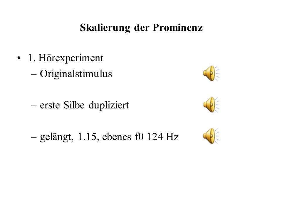 Skalierung der Prominenz 1.