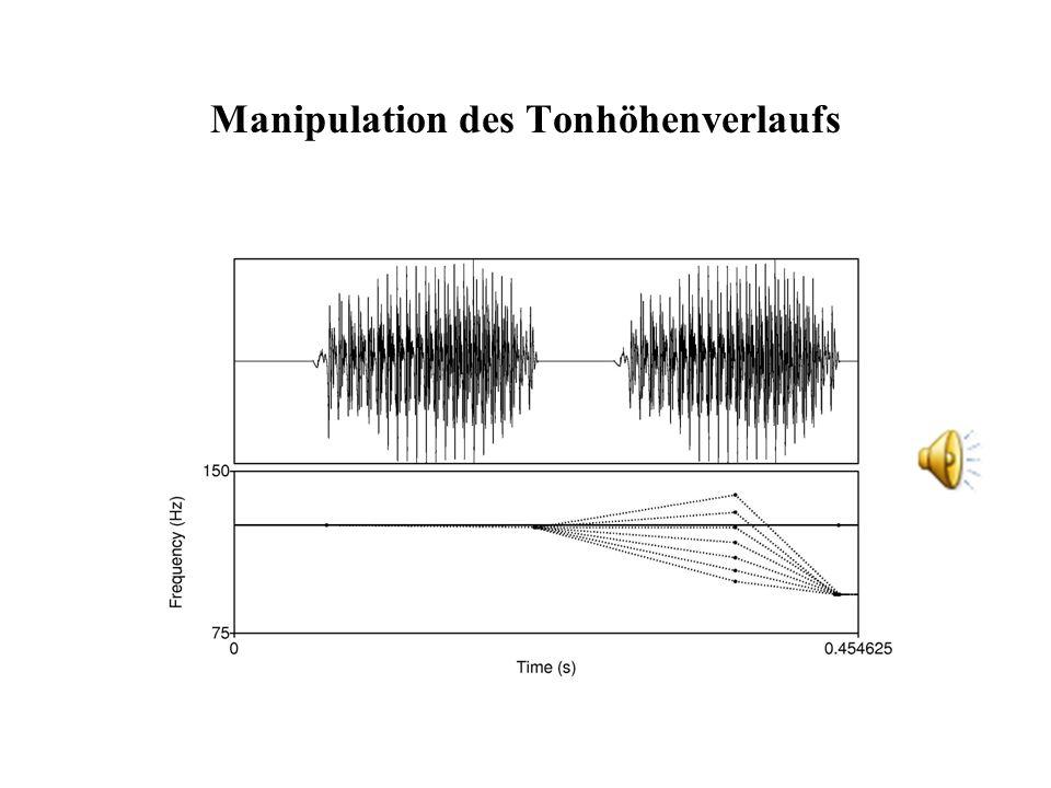Einbauen von Prominenzmustern in rhythmische Ketten Silbenfolgen lassen sich durch Pitch, Dauer oder Amplitude und ihre Kombinationen rhythmisch strukturieren als alleiniger Faktor ist Pitch am stärksten eine monotone ba-Kette liefert keine rhythmische Struktur und kann durch den Hörer aktiv kognitiv strukturiert werden –sie kann schwanken zwischen Jambus, Trochäus, Daktylus, Anapäst