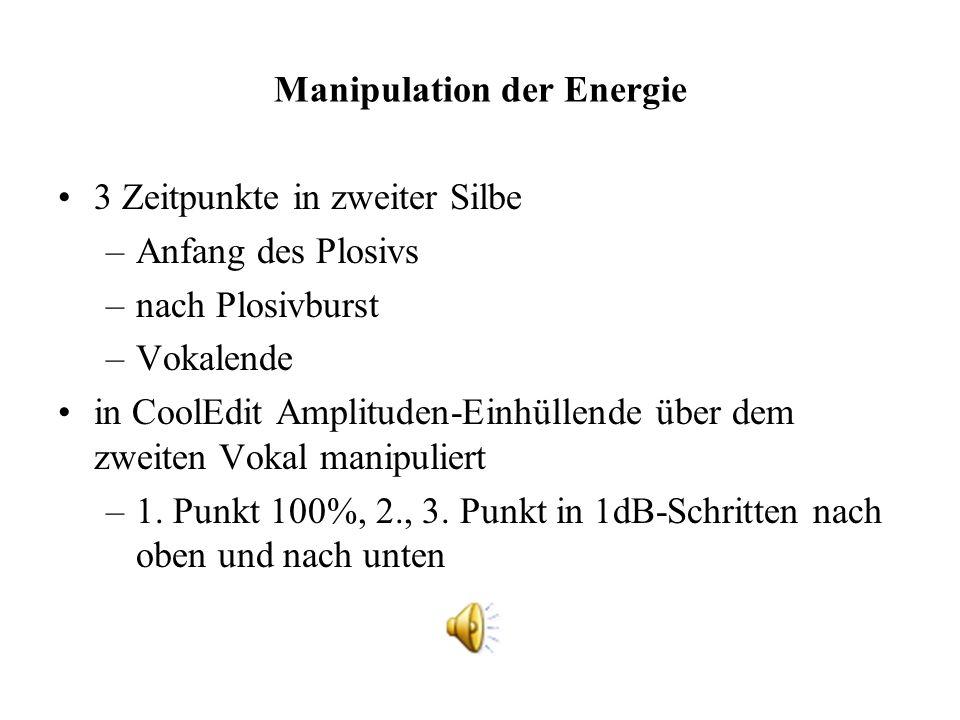 Manipulation der Energie 3 Zeitpunkte in zweiter Silbe –Anfang des Plosivs –nach Plosivburst –Vokalende in CoolEdit Amplituden-Einhüllende über dem zweiten Vokal manipuliert –1.