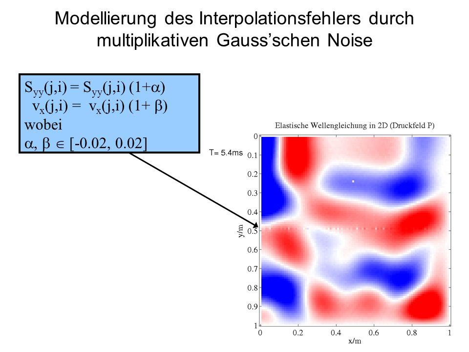 Modellierung des Interpolationsfehlers durch multiplikativen Gaussschen Noise S yy (j,i) = S yy (j,i) (1+ ) v x (j,i) = v x (j,i) (1+ wobei, [-0.02, 0.02]