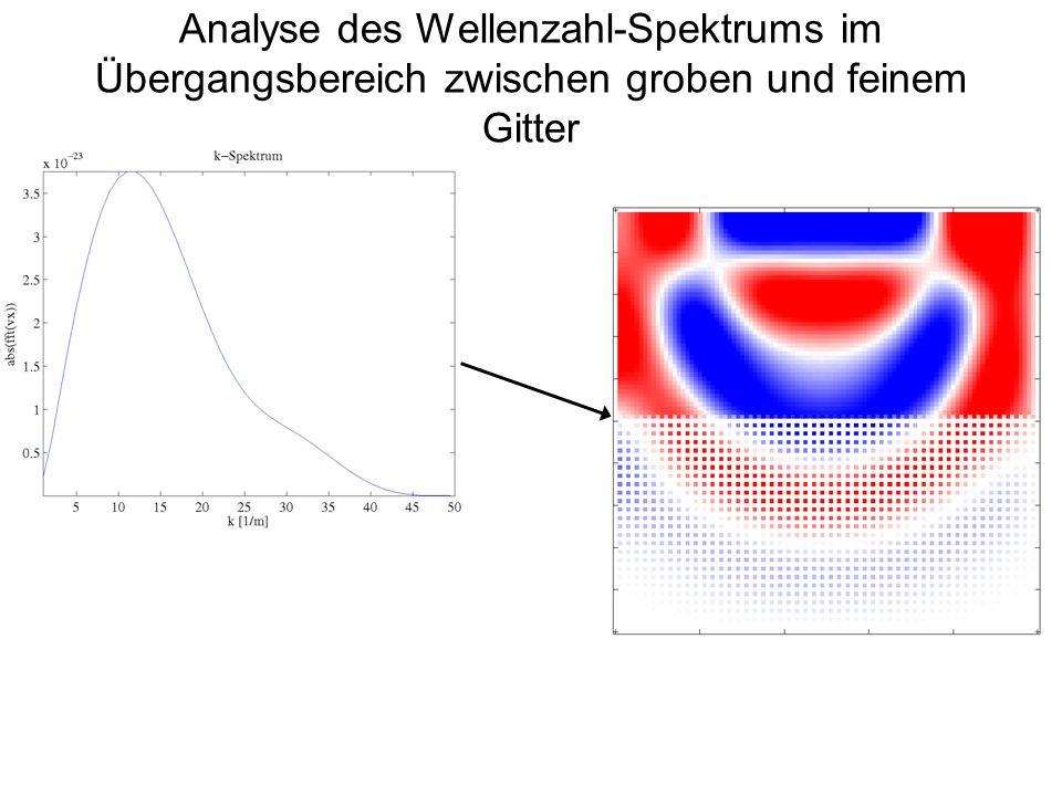 Analyse des Wellenzahl-Spektrums im Übergangsbereich zwischen groben und feinem Gitter