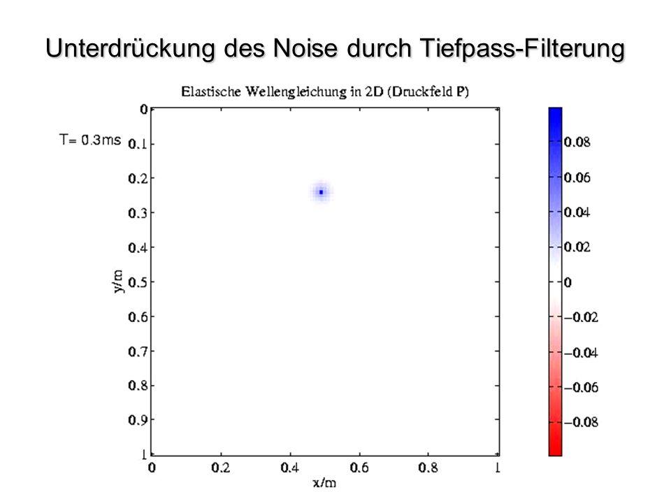 Unterdrückung des Noise durch Tiefpass-Filterung Unterdrückung des Noise durch Tiefpass-Filterung