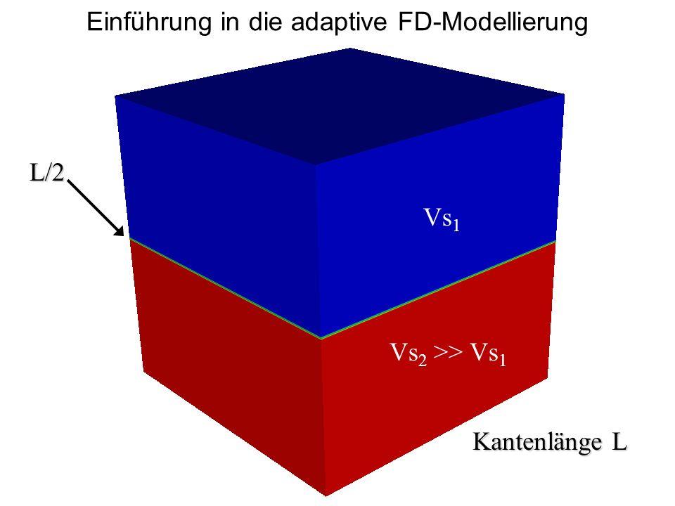 Ausblick Implementierug einer Filterung im Orts-Bereich (Parallelisierung).
