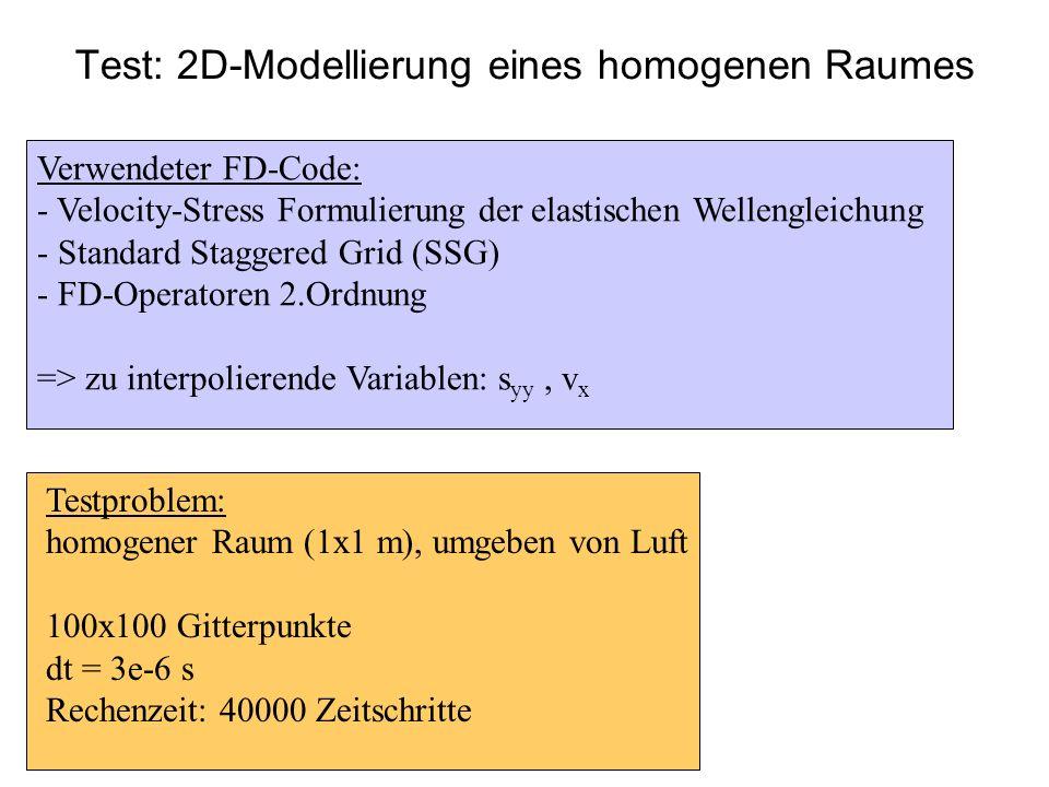 Testproblem: homogener Raum (1x1 m), umgeben von Luft 100x100 Gitterpunkte dt = 3e-6 s Rechenzeit: 40000 Zeitschritte Test: 2D-Modellierung eines homogenen Raumes Verwendeter FD-Code: - Velocity-Stress Formulierung der elastischen Wellengleichung - Standard Staggered Grid (SSG) - FD-Operatoren 2.Ordnung => zu interpolierende Variablen: s yy, v x