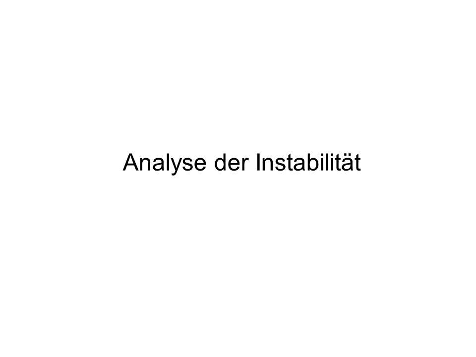 Analyse der Instabilität