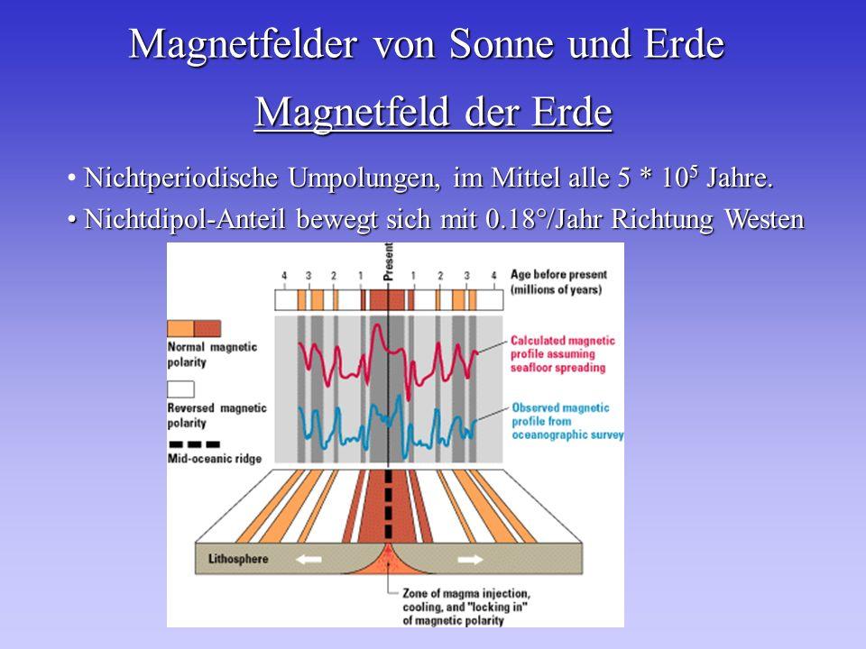 Magnetfelder von Sonne und Erde Magnetfeld der Erde Nichtperiodische Umpolungen, im Mittel alle 5 * 10 5 Jahre. Nichtdipol-Anteil bewegt sich mit 0.18