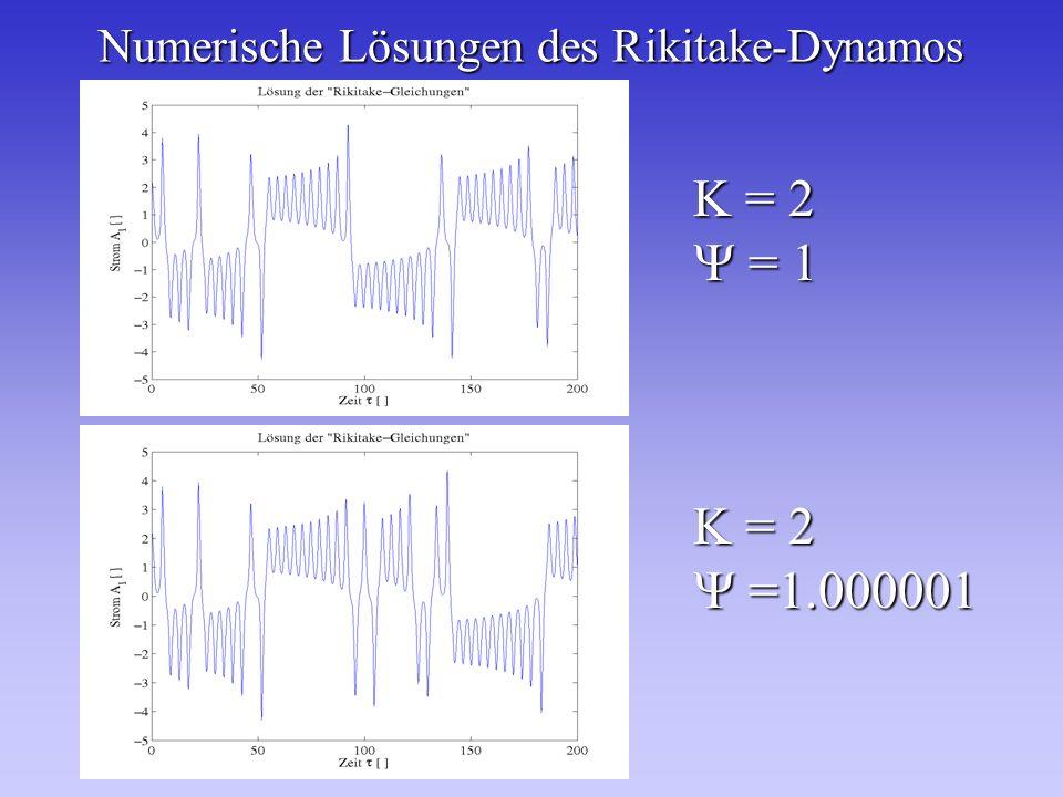 Numerische Lösungen des Rikitake-Dynamos K = 2 = 1 = 1 K = 2 =1.000001 =1.000001