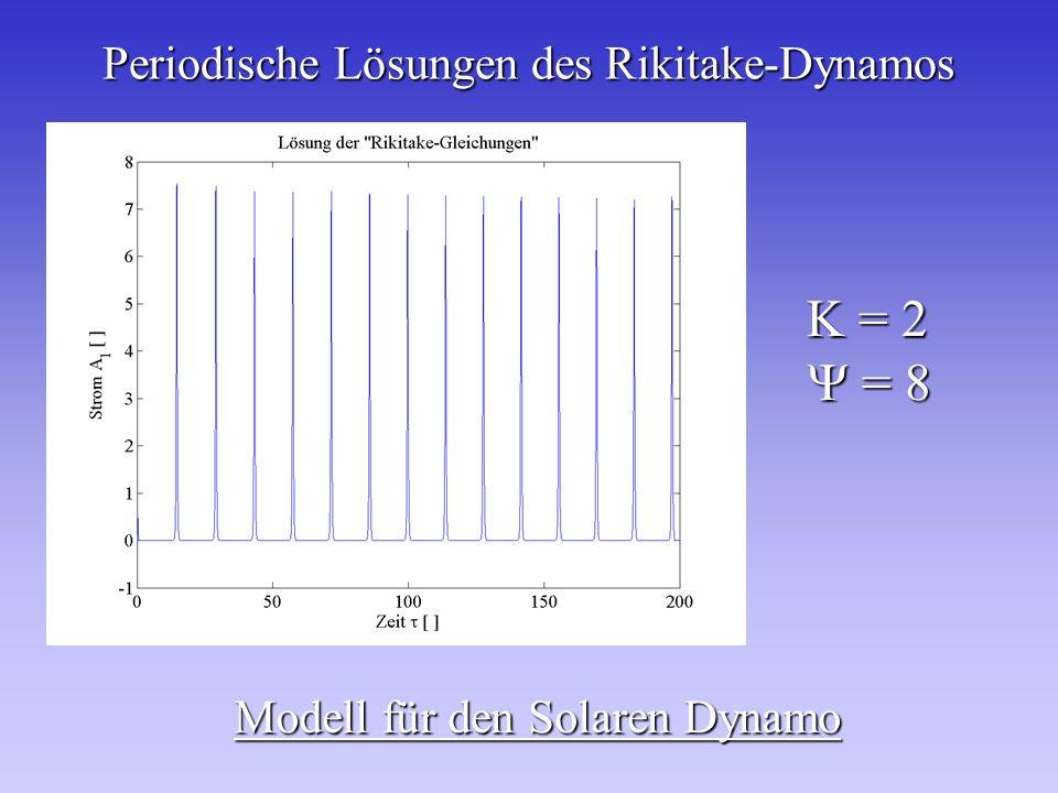 Periodische Lösungen des Rikitake-Dynamos Modell für den Solaren Dynamo K = 2 = 8 = 8