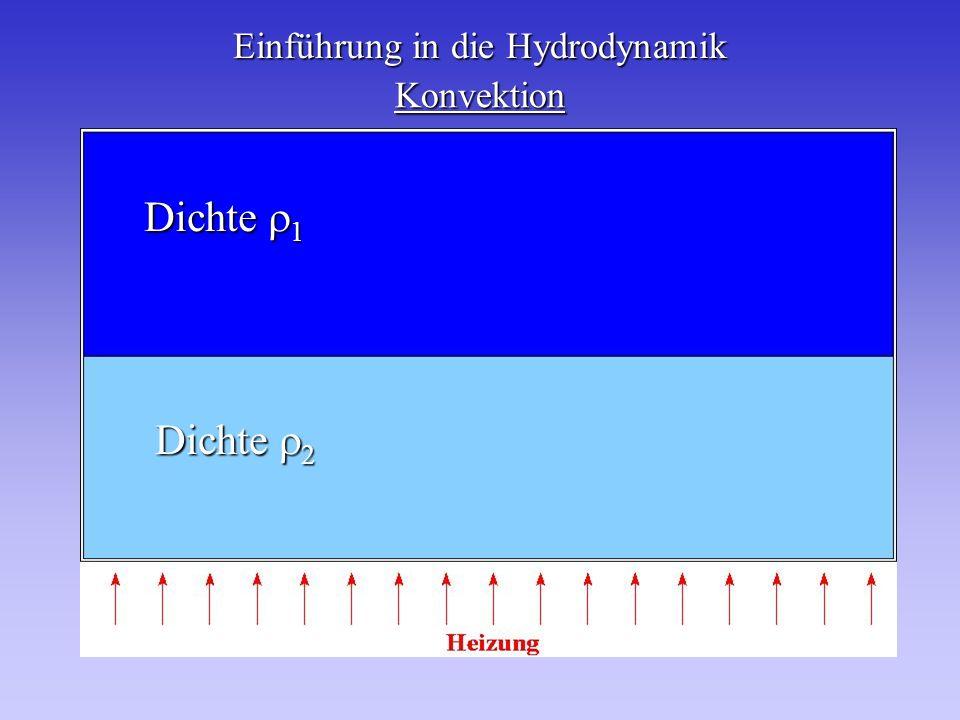 Konvektion Dichte 1 Dichte 2