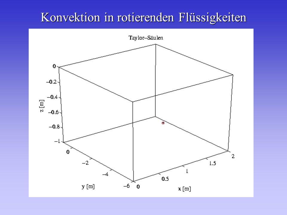 Konvektion in rotierenden Flüssigkeiten