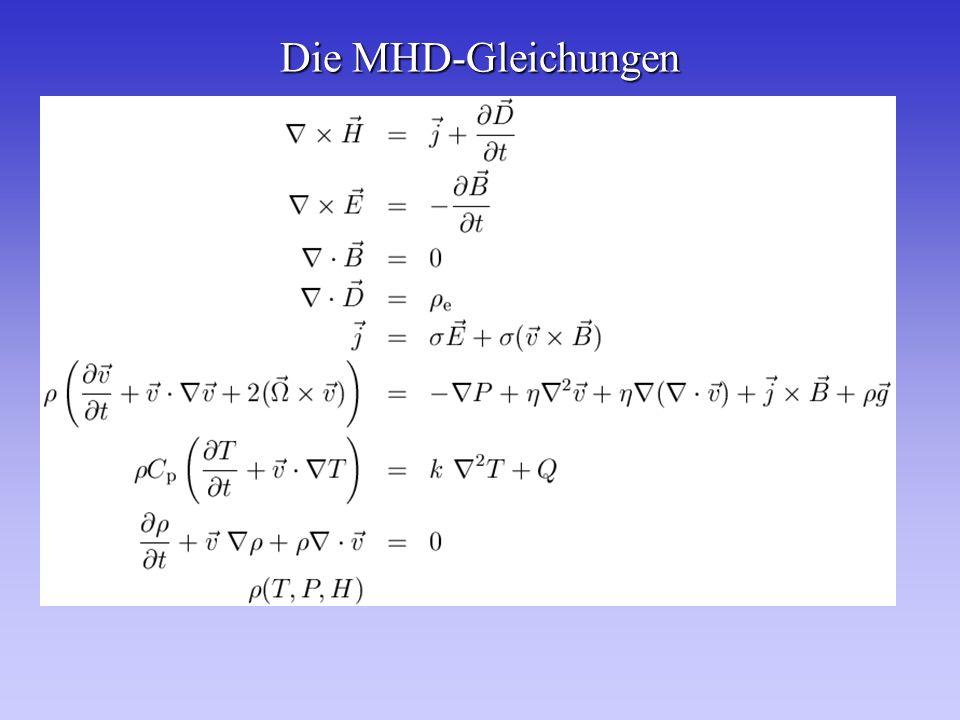 Die MHD-Gleichungen