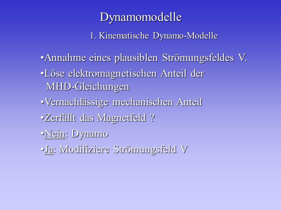 Dynamomodelle 1. Kinematische Dynamo-Modelle Annahme eines plausiblen Strömungsfeldes V.Annahme eines plausiblen Strömungsfeldes V. Löse elektromagnet