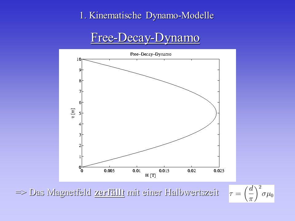 Free-Decay-Dynamo => Das Magnetfeld zerfällt mit einer Halbwertszeit