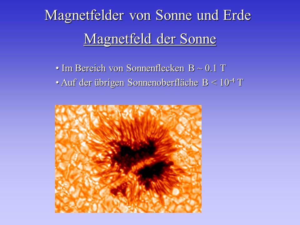 Magnetfeld der Sonne Im Bereich von Sonnenflecken B ~ 0.1 T Im Bereich von Sonnenflecken B ~ 0.1 T Auf der übrigen Sonnenoberfläche B < 10 -4 T Auf de