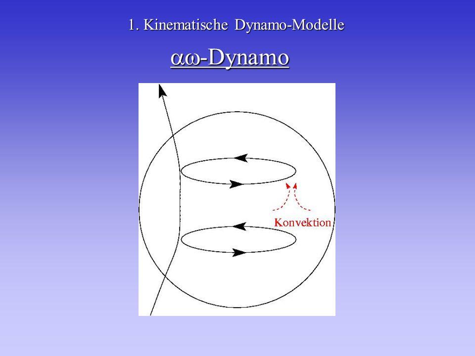 -Dynamo -Dynamo 1. Kinematische Dynamo-Modelle
