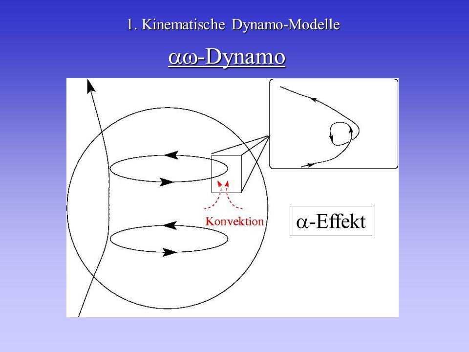-Dynamo -Dynamo 1. Kinematische Dynamo-Modelle -Effekt