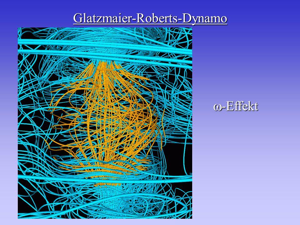 Glatzmaier-Roberts-Dynamo -Effekt -Effekt