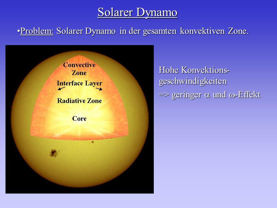Solarer Dynamo Problem: Solarer Dynamo in der gesamten konvektiven Zone.Problem: Solarer Dynamo in der gesamten konvektiven Zone. Hohe Konvektions- ge