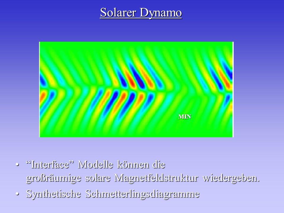 Solarer Dynamo Interface Modelle können die großräumige solare Magnetfeldstruktur wiedergeben.Interface Modelle können die großräumige solare Magnetfe