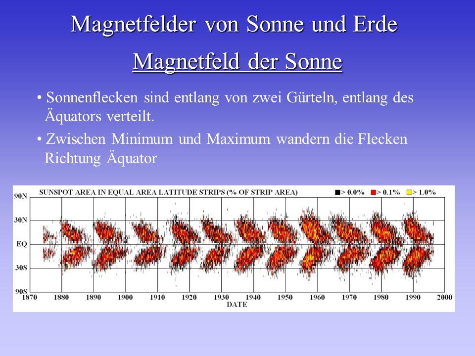 Magnetfelder von Sonne und Erde Magnetfeld der Sonne Sonnenflecken sind entlang von zwei Gürteln, entlang des Äquators verteilt. Zwischen Minimum und