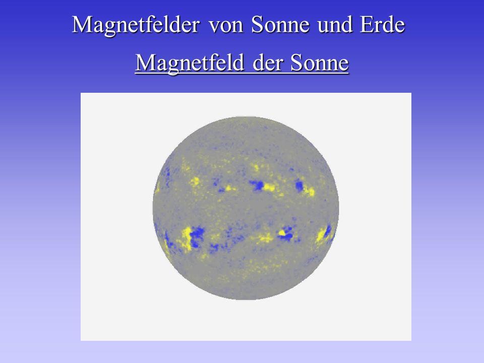 Magnetfelder von Sonne und Erde Magnetfeld der Sonne Neben der gewöhnlichen Variabilität war die Aktivität teilweise erheblich geringer, z.B.
