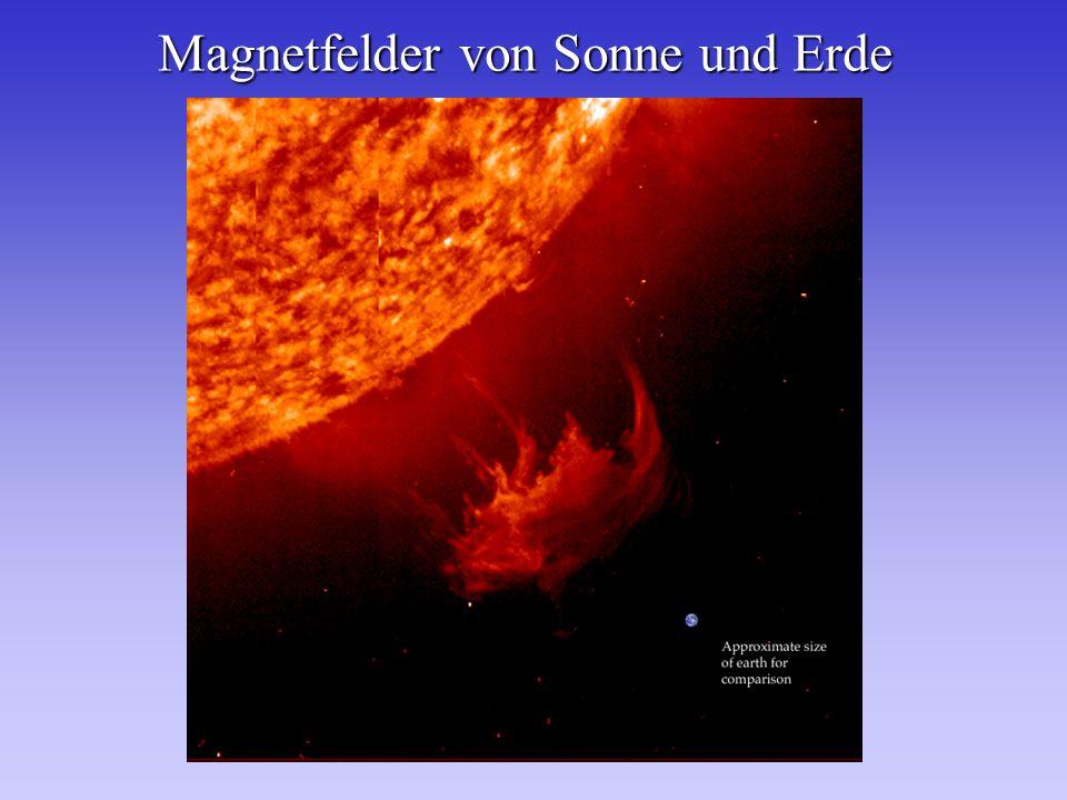 Magnetfeld der Erde Die Erde besitzt einen dominanten Dipolanteil B D (R) ~ 3 * 10 -5 TB D (R) ~ 3 * 10 -5 T B R (R) ~ ¼ * B DB R (R) ~ ¼ * B D ~ 11° ~ 11°