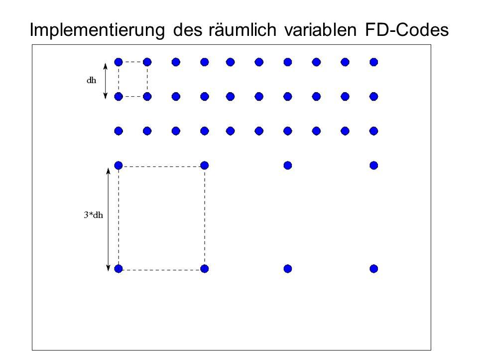 Implementierung des räumlich variablen FD-Codes