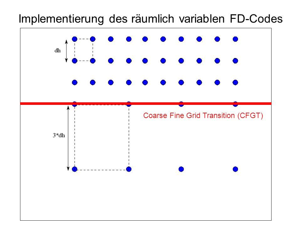 Coarse Fine Grid Transition (CFGT)
