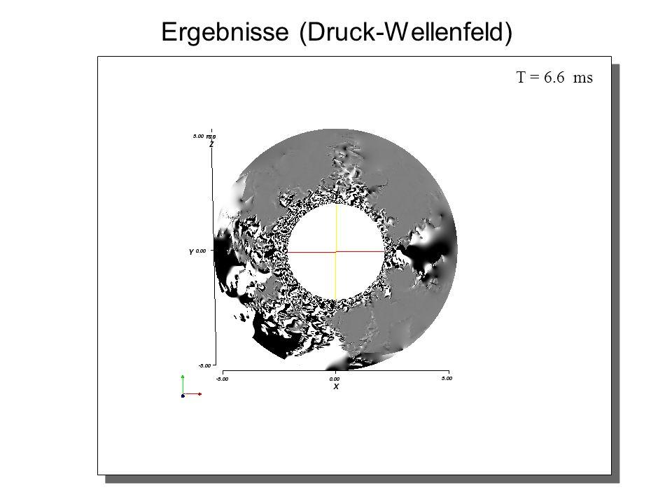 Ergebnisse (Druck-Wellenfeld) T = 6.6 ms
