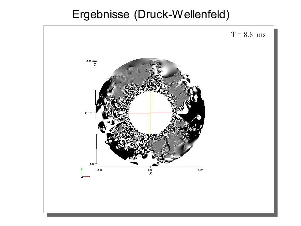 Ergebnisse (Druck-Wellenfeld) T = 8.8 ms