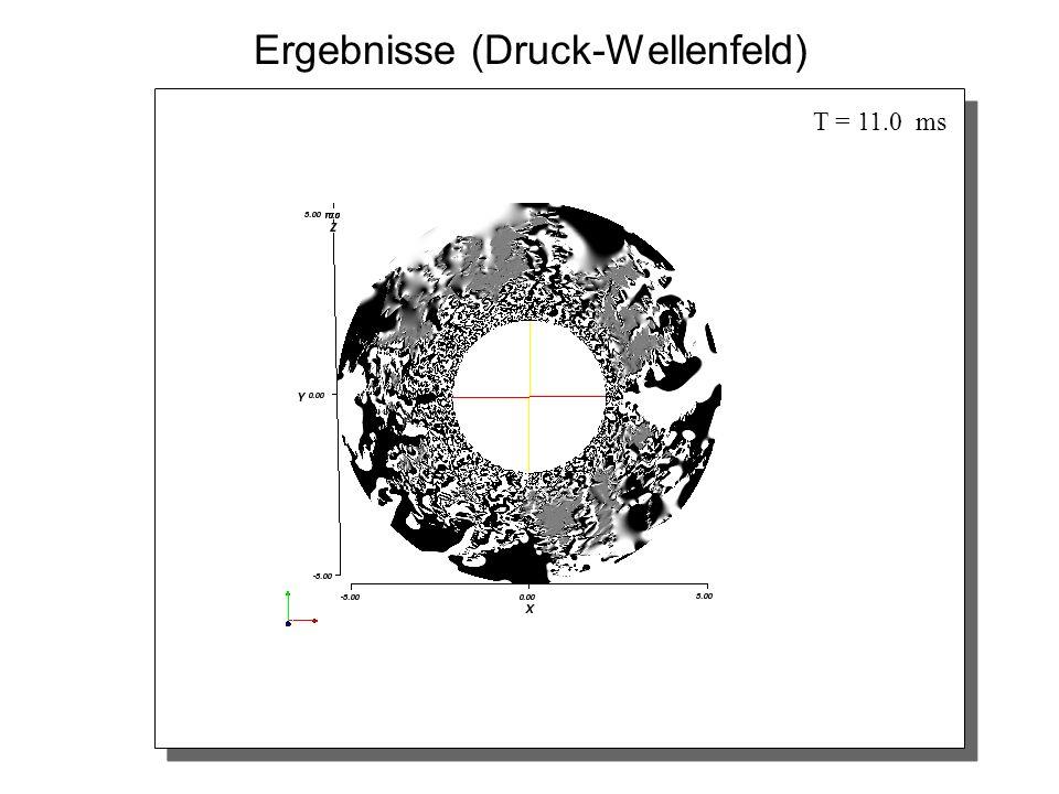 Ergebnisse (Druck-Wellenfeld) T = 11.0 ms