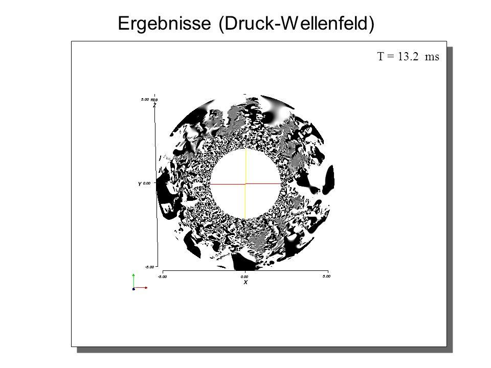 Ergebnisse (Druck-Wellenfeld) T = 13.2 ms